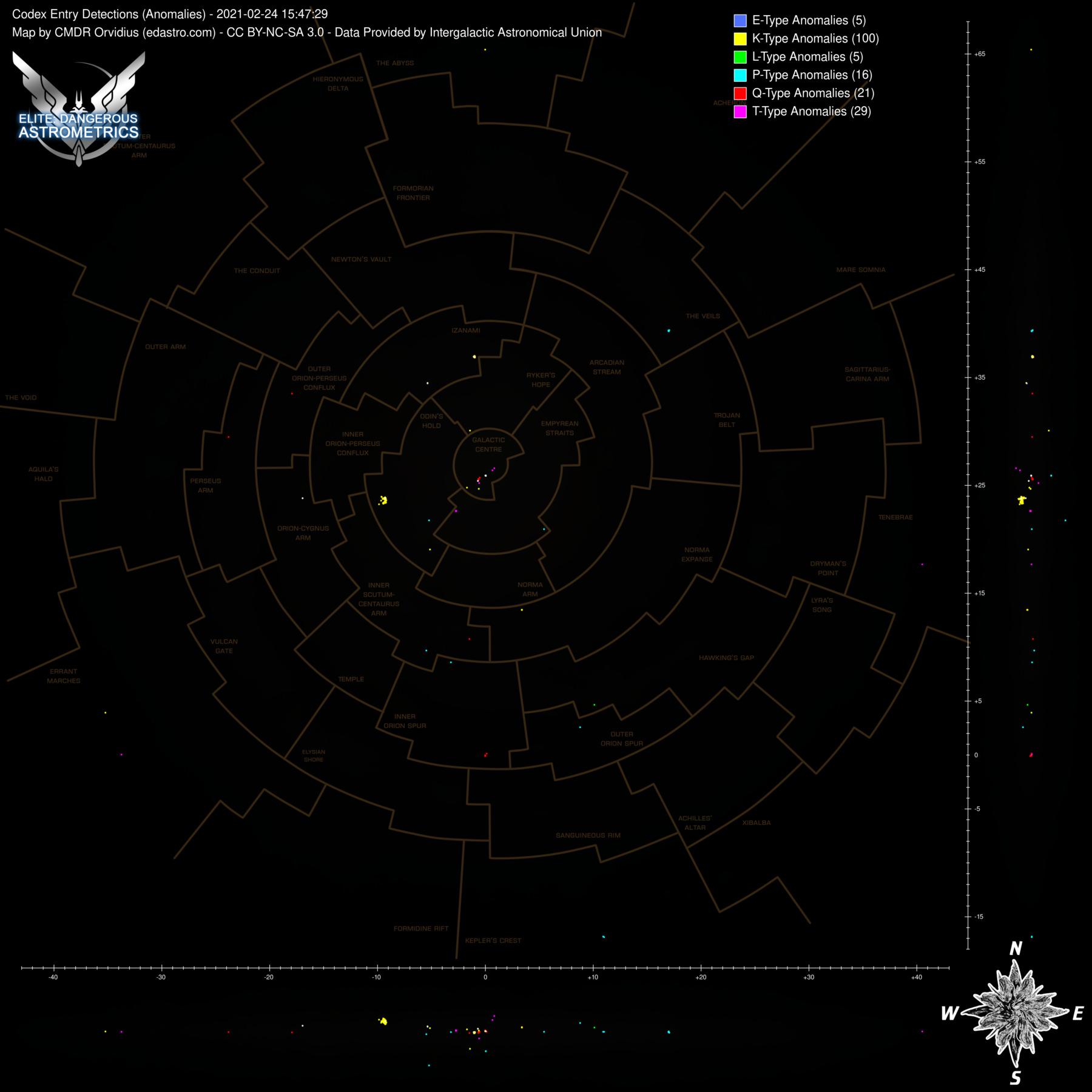 IGAU-Codex-anomalies-regions.jpg