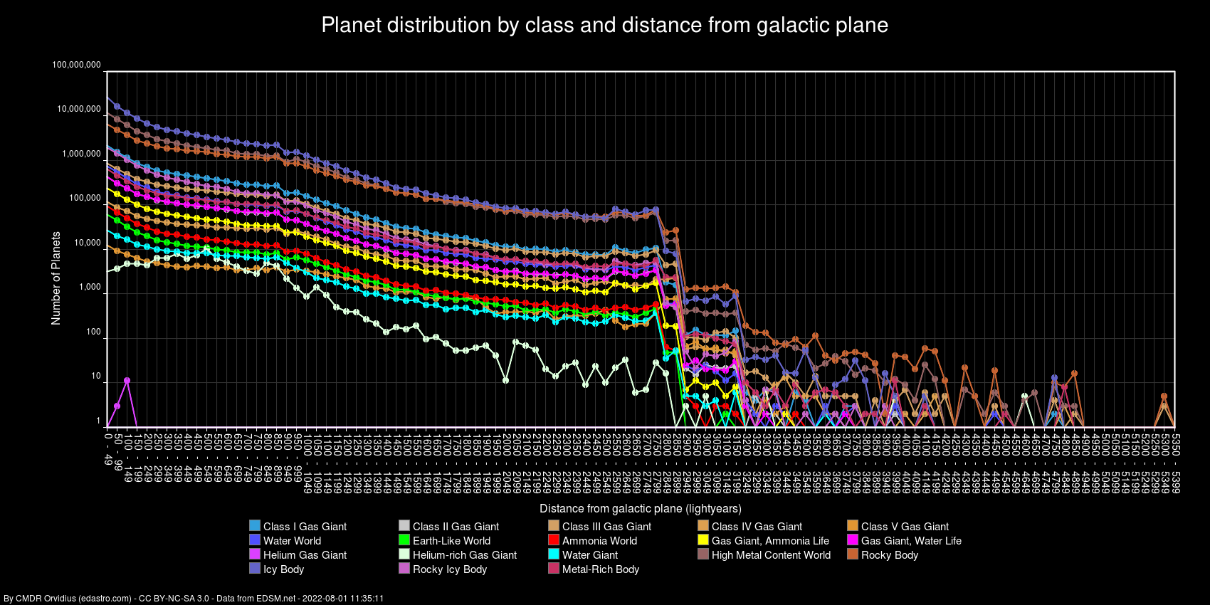 heightgraph-planets.png
