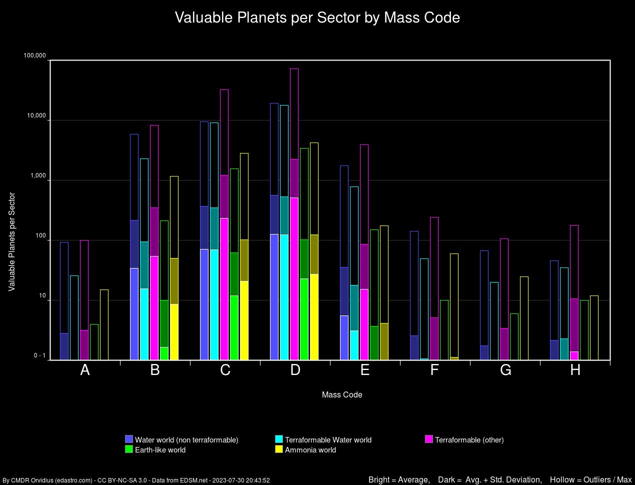 sectormassplanets.png